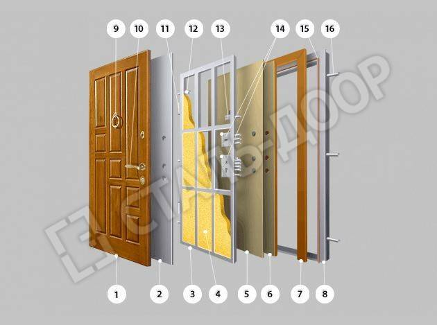 дверь из металлического профиля